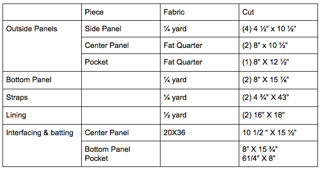 modern ditty bag measurements